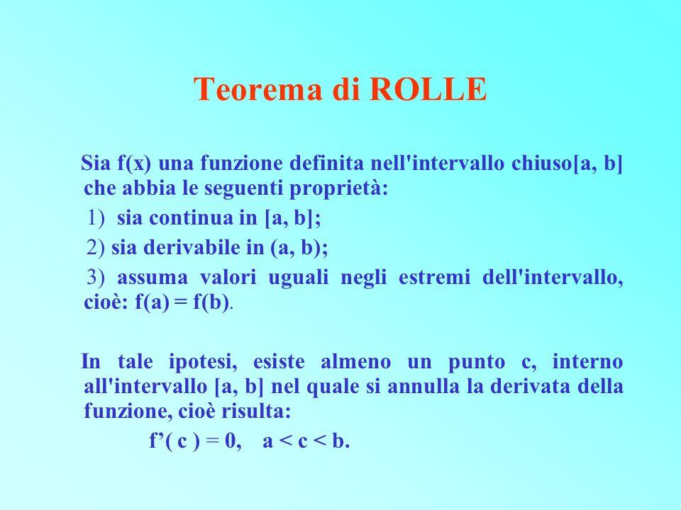 Teorema di ROLLE Sia f(x) una funzione definita nell intervallo chiuso[a, b] che abbia le seguenti proprietà: